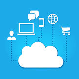 Cloud computing. Internet - cloud technology. Сloud and popular web icons Stock Images