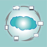 Cloud computing. With items Stock Photography