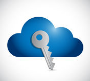 Cloud computing key security concept Royalty Free Stock Photography