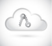 Cloud computing keys illustration design Royalty Free Stock Photography