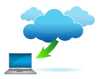 Cloud computing laptop concept illustration Royalty Free Stock Photography