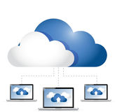 Cloud computing laptop connection illustration Stock Photo