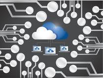 Cloud computing laptop network circuit board. stock illustration