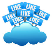 Cloud computing like Social media networking. Concept illustration design over white Stock Photos
