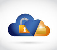 Cloud computing lock and folder Stock Photos