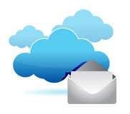 Cloud computing mail information Stock Photography