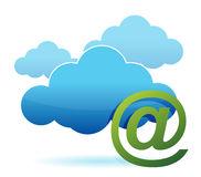 Cloud computing and mail sign Stock Image