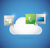 Cloud computing message contact us bubbles. Royalty Free Stock Photos