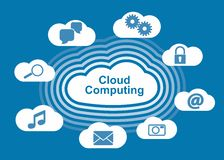 Cloud computing metaphor Royalty Free Stock Image
