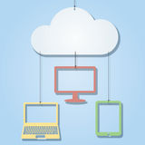Cloud Computing Mobile. Paper cutout cloud mobile with paper laptop, tablet and monitor haging below Royalty Free Stock Photography