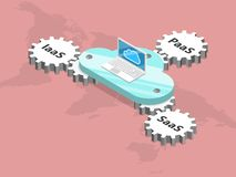Cloud-computing models flat isometric vector. Displays a cloud with gears that spin another gears with names Saas, Paas, Iaas, which mean Software Stock Photography