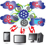 Cloud Computing Network. Vector Illustration of Cloud Computing network, which it shows the Cloud to Cloud connectivity and Cloud to Premise connectivity, and Stock Images