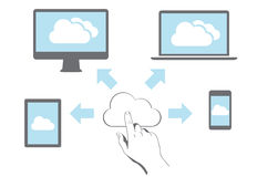 Cloud computing Network Connected Devices. Cloud computing Network Connected all Devices Royalty Free Stock Images