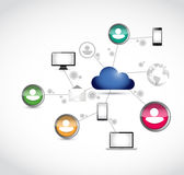 Cloud computing network connection diagram Stock Photo