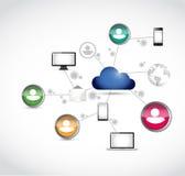 Cloud computing network connection diagram vector illustration