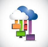 Cloud computing network connection illustration Royalty Free Stock Images