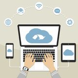 Cloud computing concept design. Man using laptop with devices  Royalty Free Stock Image