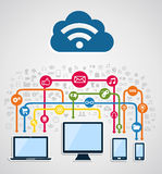 Cloud computing network Royalty Free Stock Images