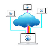 Cloud computing network laptop internet connection Royalty Free Stock Images