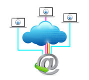 Cloud computing network laptop internet connection Stock Photography