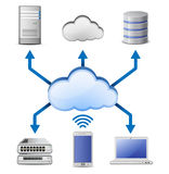Cloud computing network scheme constructor Royalty Free Stock Photo