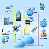 Cloud computing networking Royalty Free Stock Images