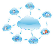 Cloud computing networking technology Royalty Free Stock Image