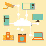 Cloud computing. The new business of connected object Royalty Free Stock Photo