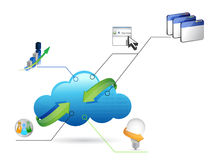 Cloud computing online business illustration Stock Photography