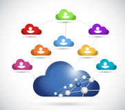 cloud computing people network illustration design Royalty Free Stock Photo