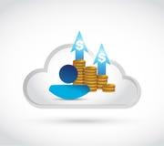 Cloud computing people profits Royalty Free Stock Photography