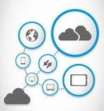 Cloud Computing Process Group Stock Photography