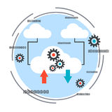 Cloud computing, remote control, shared resources, networking vector concept Stock Image