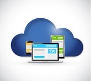 Cloud computing responsive web Stock Photo