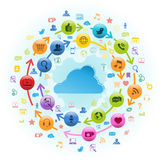Cloud Computing Rotation Royalty Free Stock Photo