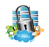 Cloud computing. Safe cloud computing concept,new technology platform and database storage Royalty Free Stock Photography