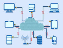 Cloud computing scheme Stock Photo