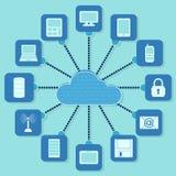 Cloud computing scheme Stock Image