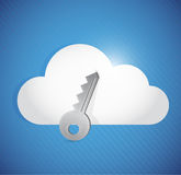 Cloud computing secure key illustration design Royalty Free Stock Photography