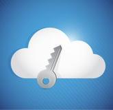 Cloud computing secure key illustration design Royalty Free Stock Photography