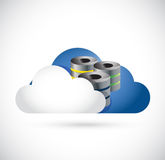 Cloud computing server illustration design Royalty Free Stock Photo