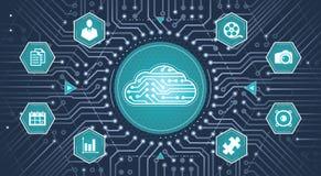 Cloud Computing Service Royalty Free Stock Image
