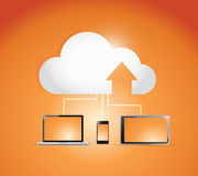 Cloud computing and set of electronics. Illustration design over an orange background Royalty Free Stock Photos