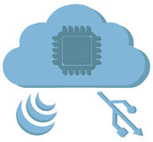Cloud computing sign Royalty Free Stock Photos