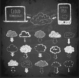 Cloud computing sketch Stock Image