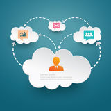Cloud computing social abstract background concept Royalty Free Stock Photos