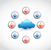 Cloud computing.. social network illustration Stock Photo
