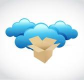 cloud computing storage box concept Stock Photography