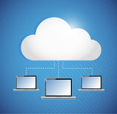 Cloud computing storage connected to laptop. Royalty Free Stock Photo
