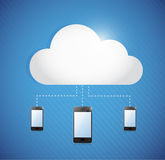 Cloud computing storage connected to phones. Royalty Free Stock Photo